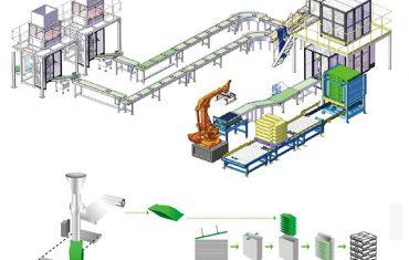 ikincil ambalaj üretimi paletleme hattı